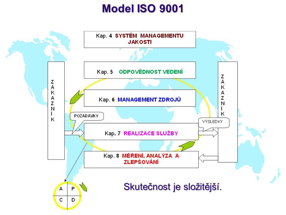 Model ISO 9001 Skutečnost je složitější.