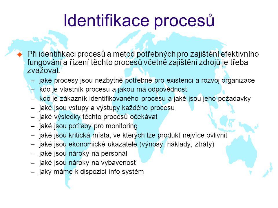 Identifikace procesů u Při identifikaci procesů a metod potřebných pro zajištění efektivního fungování a řízení těchto procesů včetně zajištění zdrojů je třeba zvažovat: –jaké procesy jsou nezbytně potřebné pro existenci a rozvoj organizace –kdo je vlastník procesu a jakou má odpovědnost –kdo je zákazník identifikovaného procesu a jaké jsou jeho požadavky –jaké jsou vstupy a výstupy každého procesu –jaké výsledky těchto procesů očekávat –jaké jsou potřeby pro monitoring –jaké jsou kritická místa, ve kterých lze produkt nejvíce ovlivnit –jaké jsou ekonomické ukazatele (výnosy, náklady, ztráty) –jaké jsou nároky na personál –jaké jsou nároky na vybavenost –jaký máme k dispozici info systém