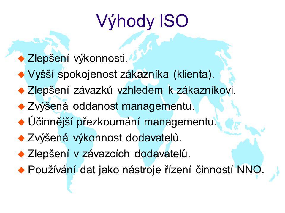 Výhody ISO u Zlepšení výkonnosti. u Vyšší spokojenost zákazníka (klienta). u Zlepšení závazků vzhledem k zákazníkovi. u Zvýšená oddanost managementu.