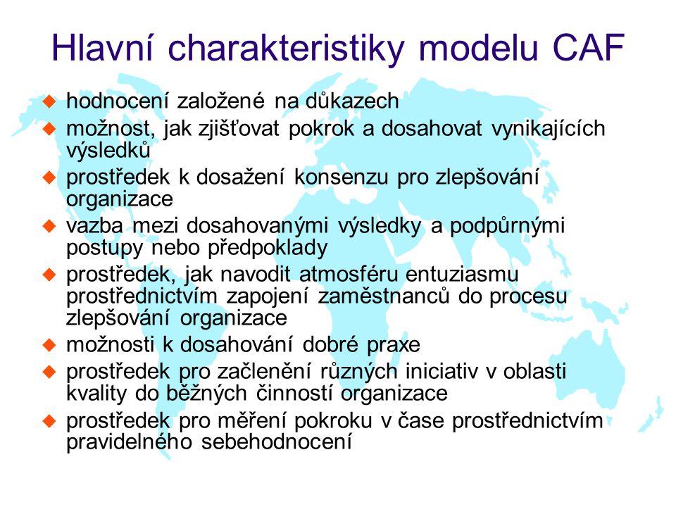 Hlavní charakteristiky modelu CAF u hodnocení založené na důkazech u možnost, jak zjišťovat pokrok a dosahovat vynikajících výsledků u prostředek k dosažení konsenzu pro zlepšování organizace u vazba mezi dosahovanými výsledky a podpůrnými postupy nebo předpoklady u prostředek, jak navodit atmosféru entuziasmu prostřednictvím zapojení zaměstnanců do procesu zlepšování organizace u možnosti k dosahování dobré praxe u prostředek pro začlenění různých iniciativ v oblasti kvality do běžných činností organizace u prostředek pro měření pokroku v čase prostřednictvím pravidelného sebehodnocení