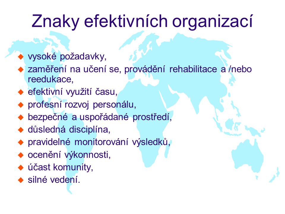 Znaky efektivních organizací u vysoké požadavky, u zaměření na učení se, provádění rehabilitace a /nebo reedukace, u efektivní využití času, u profesní rozvoj personálu, u bezpečné a uspořádané prostředí, u důsledná disciplína, u pravidelné monitorování výsledků, u ocenění výkonnosti, u účast komunity, u silné vedení.