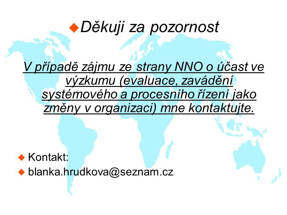 u Děkuji za pozornost V případě zájmu ze strany NNO o účast ve výzkumu (evaluace, zavádění systémového a procesního řízení jako změny v organizaci) mne kontaktujte.
