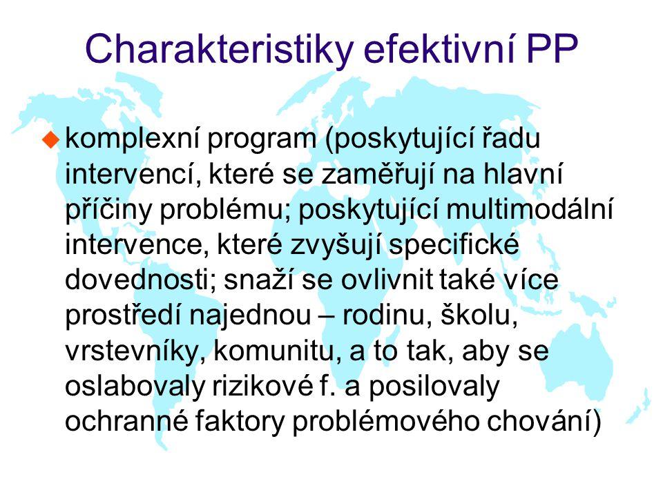 Charakteristiky efektivní PP u komplexní program (poskytující řadu intervencí, které se zaměřují na hlavní příčiny problému; poskytující multimodální intervence, které zvyšují specifické dovednosti; snaží se ovlivnit také více prostředí najednou – rodinu, školu, vrstevníky, komunitu, a to tak, aby se oslabovaly rizikové f.
