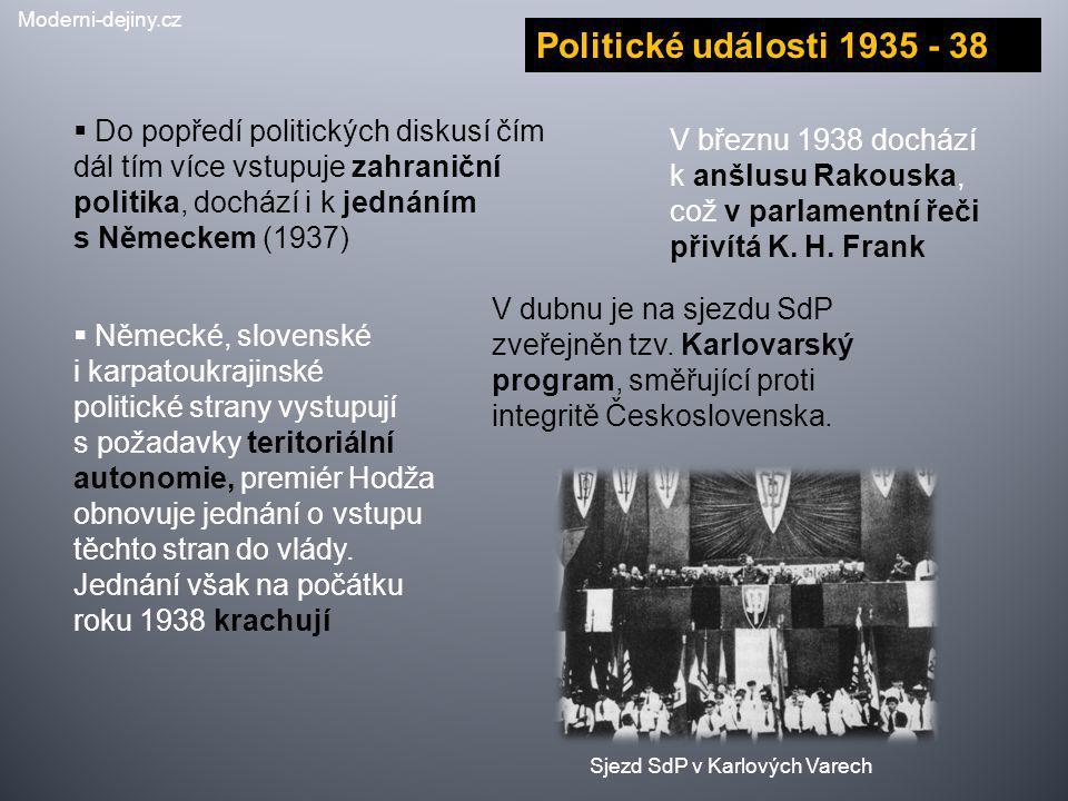 V březnu 1938 dochází k anšlusu Rakouska, což v parlamentní řeči přivítá K. H. Frank  Do popředí politických diskusí čím dál tím více vstupuje zahran