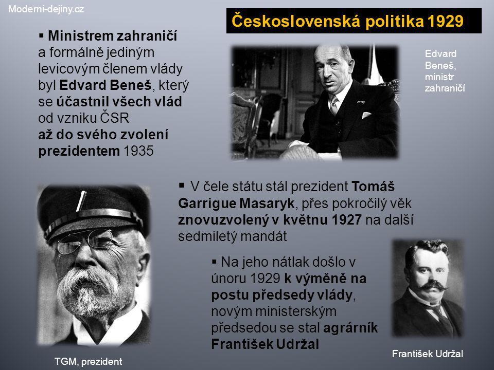  V čele státu stál prezident Tomáš Garrigue Masaryk, přes pokročilý věk znovuzvolený v květnu 1927 na další sedmiletý mandát  Ministrem zahraničí a