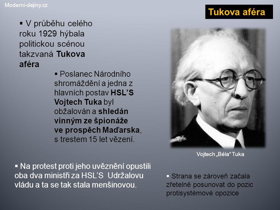 Politické události 1935 - 38  Ve volbách posílily pravicové až fašizující strany.