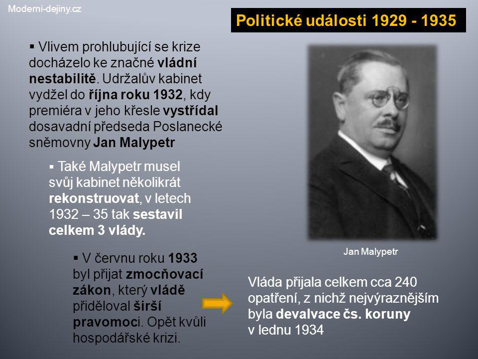 Politické události 1929 - 1935  Vlivem prohlubující se krize docházelo ke značné vládní nestabilitě. Udržalův kabinet vydžel do října roku 1932, kdy