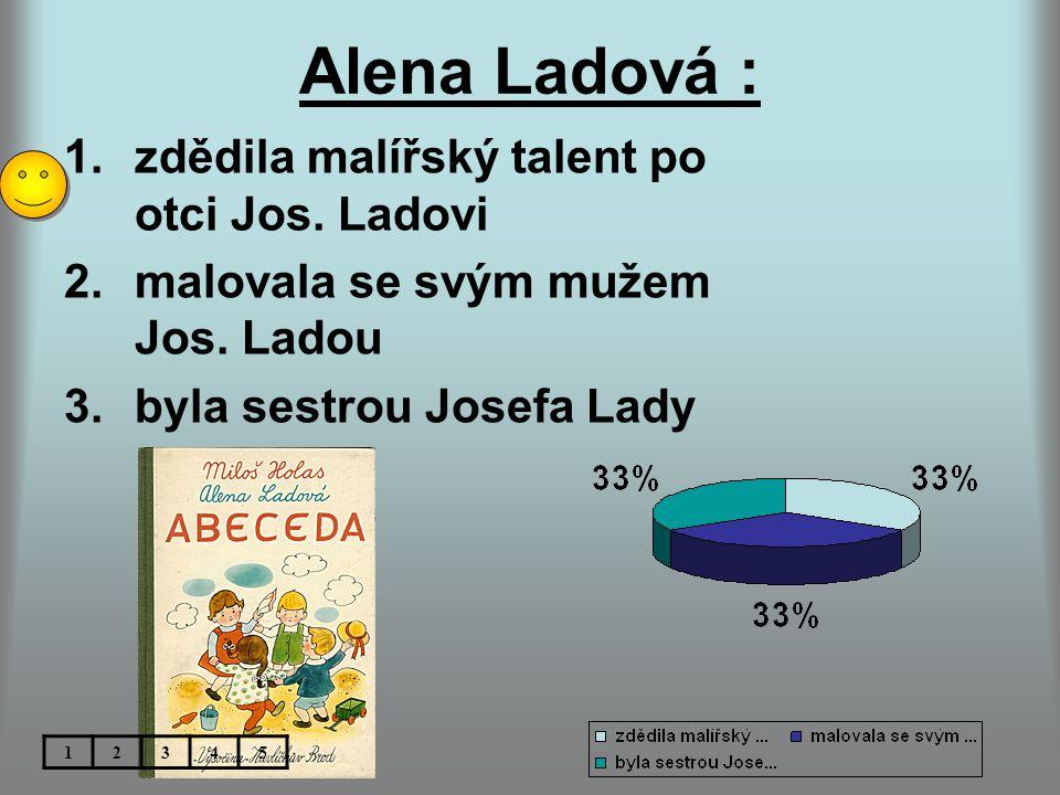 Alena Ladová : 1.zdědila malířský talent po otci Jos.