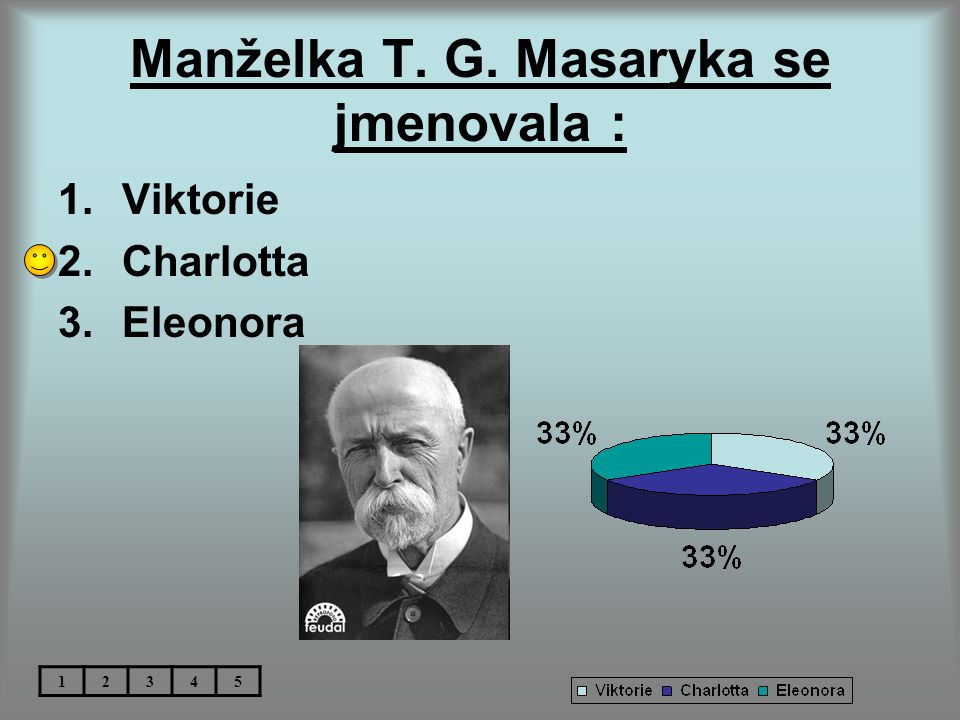 Manželka T. G. Masaryka se jmenovala : 1.Viktorie 2.Charlotta 3.Eleonora 12345