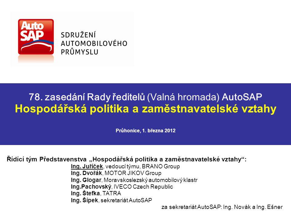 Hospodářská politika a zaměstnavatelské vztahy Průhonice, 1.