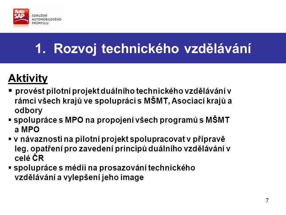 7 1. Rozvoj technického vzdělávání Aktivity  provést pilotní projekt duálního technického vzdělávání v rámci všech krajů ve spolupráci s MŠMT, Asocia