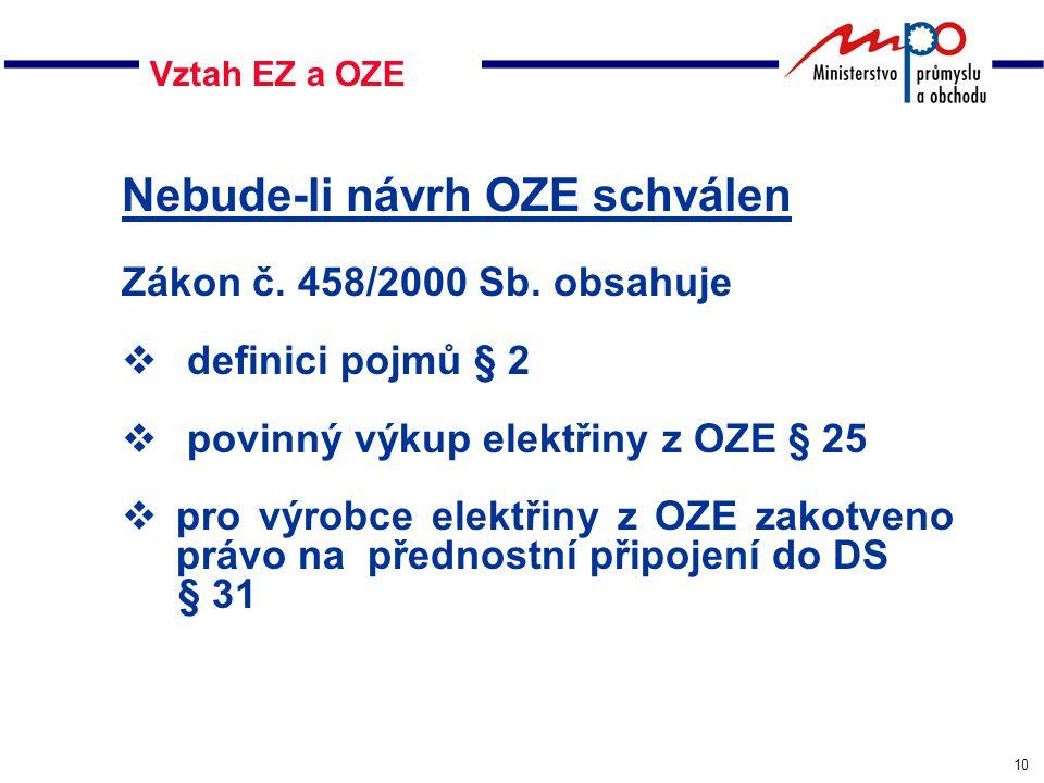 10 Vztah EZ a OZE Nebude-li návrh OZE schválen Zákon č.