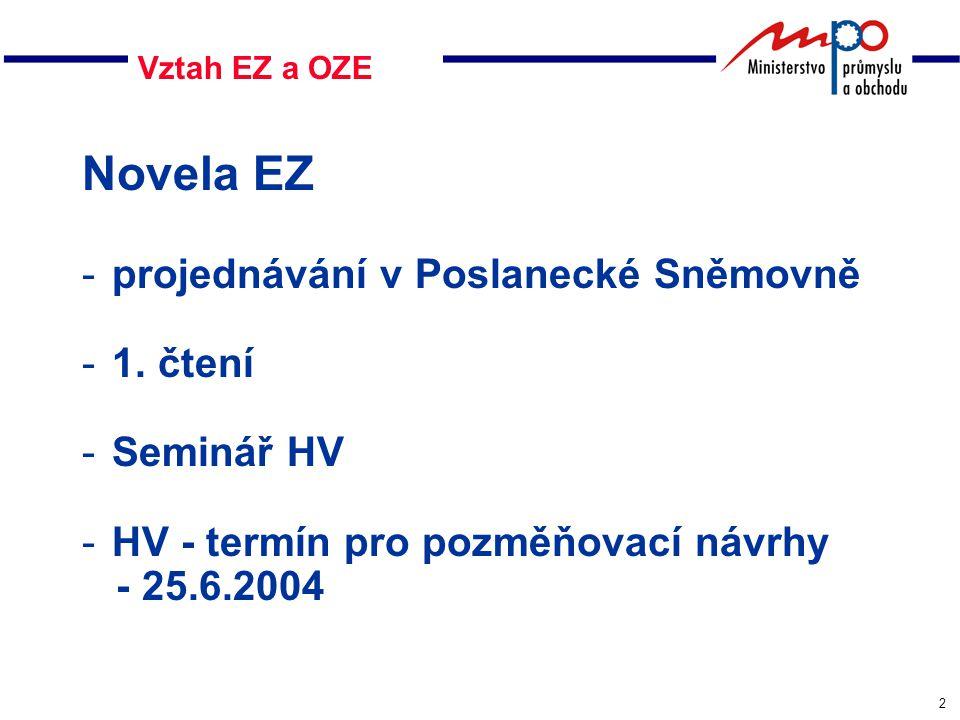 2 Vztah EZ a OZE Novela EZ -projednávání v Poslanecké Sněmovně -1.