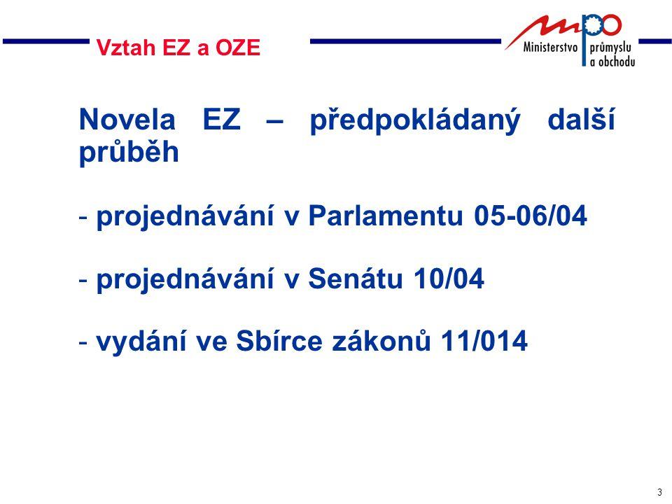 3 Vztah EZ a OZE Novela EZ – předpokládaný další průběh - projednávání v Parlamentu 05-06/04 - projednávání v Senátu 10/04 - vydání ve Sbírce zákonů 11/014