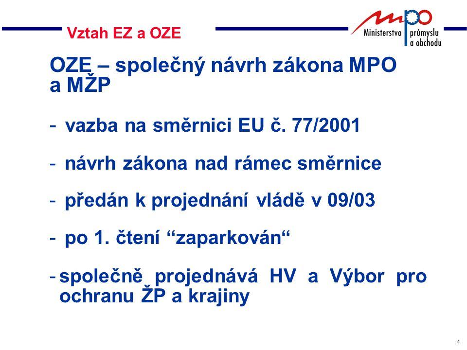 4 Vztah EZ a OZE OZE – společný návrh zákona MPO a MŽP - vazba na směrnici EU č.