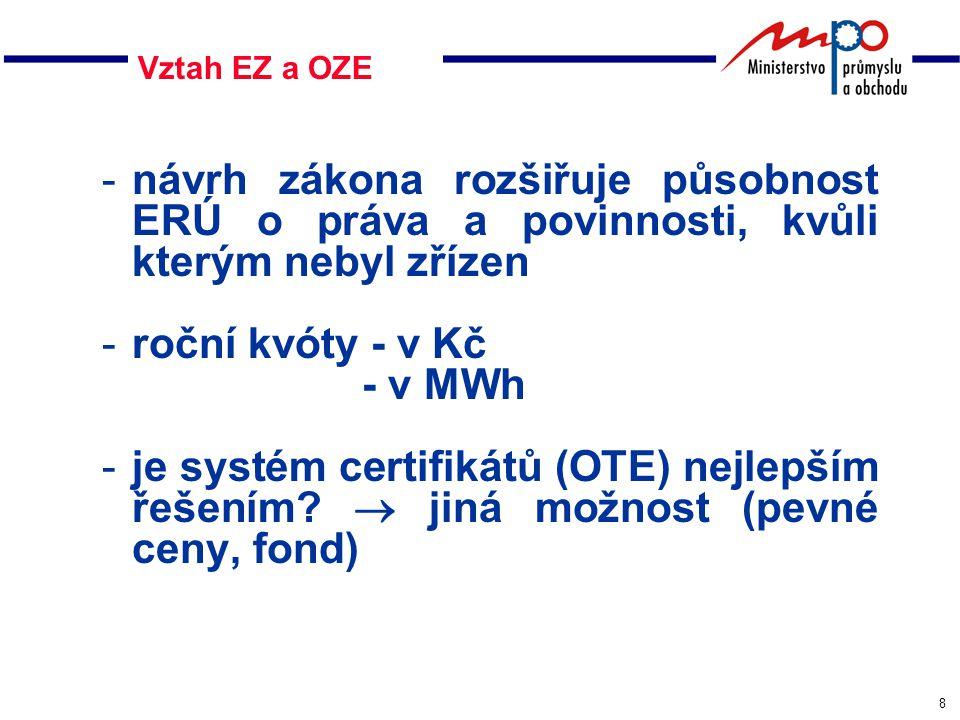 8 Vztah EZ a OZE -návrh zákona rozšiřuje působnost ERÚ o práva a povinnosti, kvůli kterým nebyl zřízen -roční kvóty - v Kč - v MWh -je systém certifikátů (OTE) nejlepším řešením.
