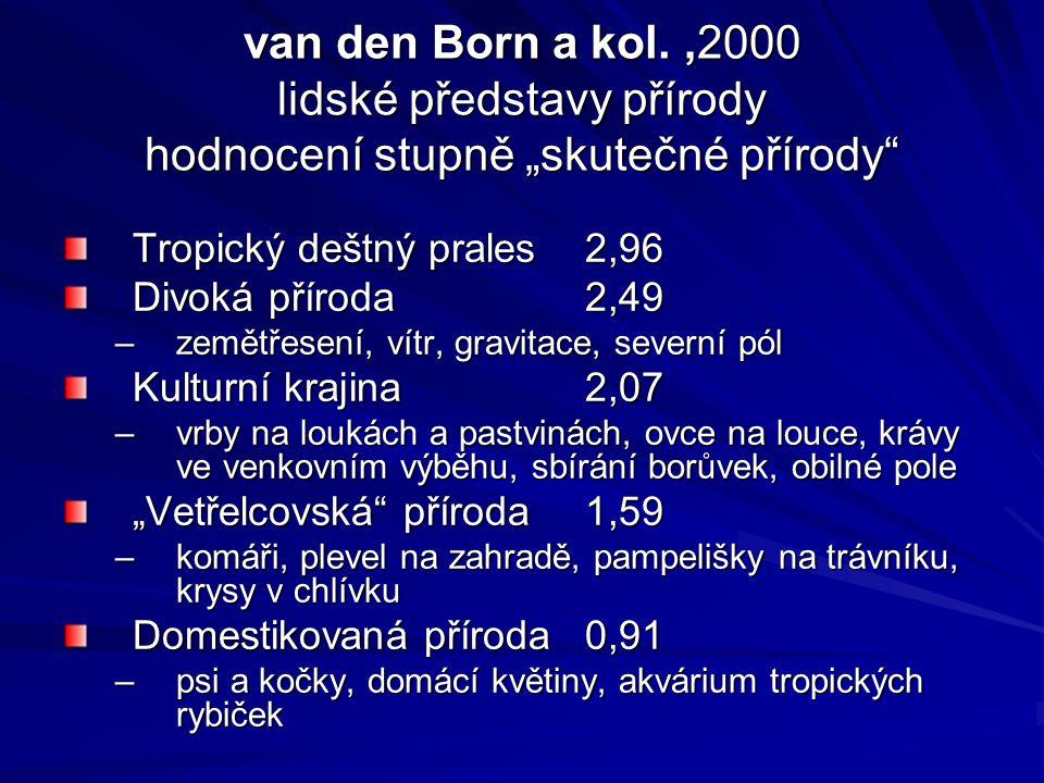 """van den Born a kol.,2000 lidské představy přírody hodnocení stupně """"skutečné přírody"""" Tropický deštný prales2,96 Divoká příroda2,49 –zemětřesení, vítr"""