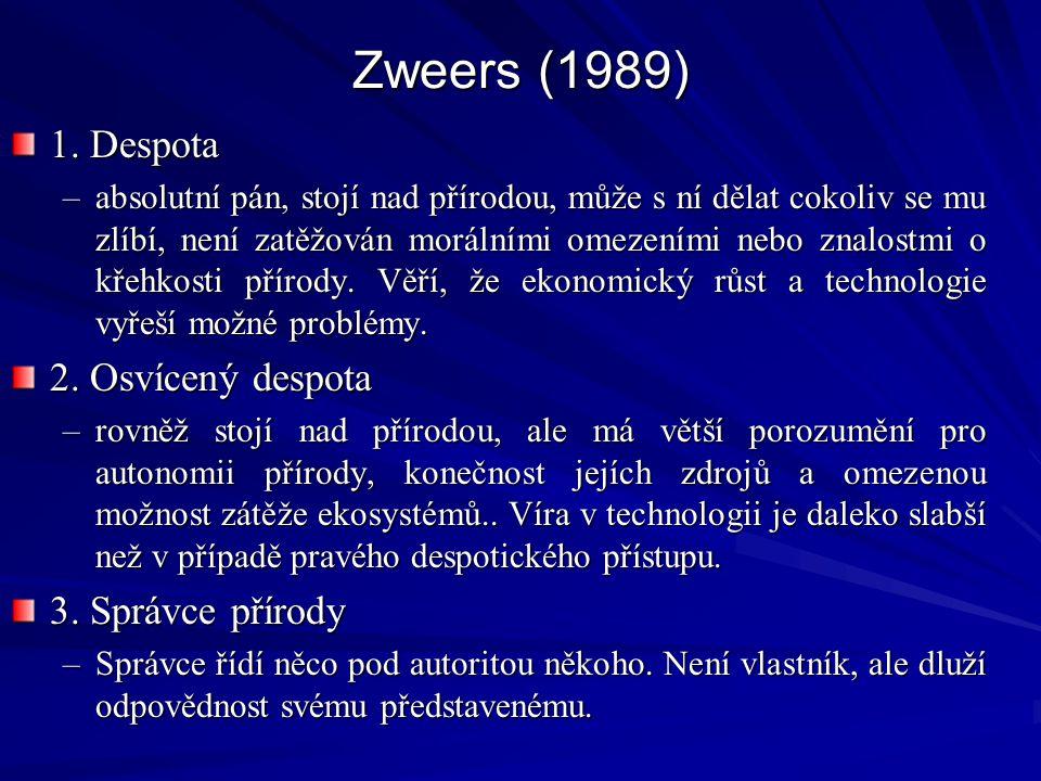 Zweers (1989) 1. Despota –absolutní pán, stojí nad přírodou, může s ní dělat cokoliv se mu zlíbí, není zatěžován morálními omezeními nebo znalostmi o