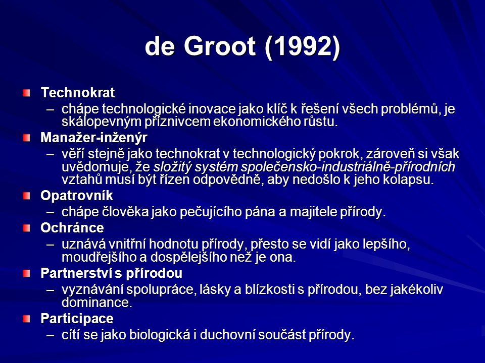 de Groot (1992) Technokrat –chápe technologické inovace jako klíč k řešení všech problémů, je skálopevným příznivcem ekonomického růstu.