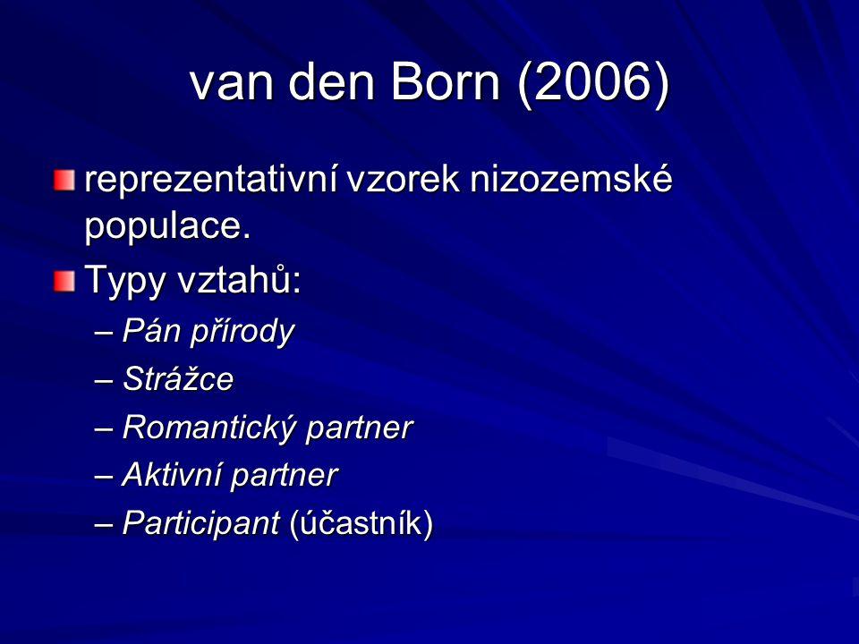 van den Born (2006) reprezentativní vzorek nizozemské populace. Typy vztahů: –Pán přírody –Strážce –Romantický partner –Aktivní partner –Participant (