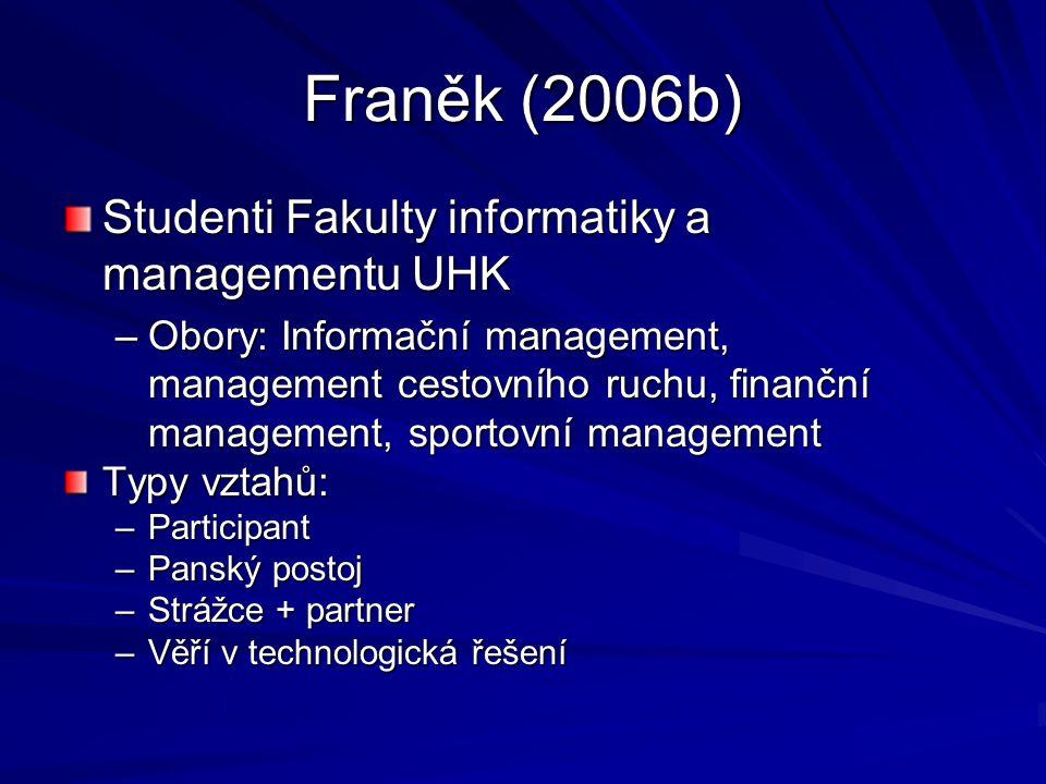 Franěk (2006b) Studenti Fakulty informatiky a managementu UHK –Obory: Informační management, management cestovního ruchu, finanční management, sportov