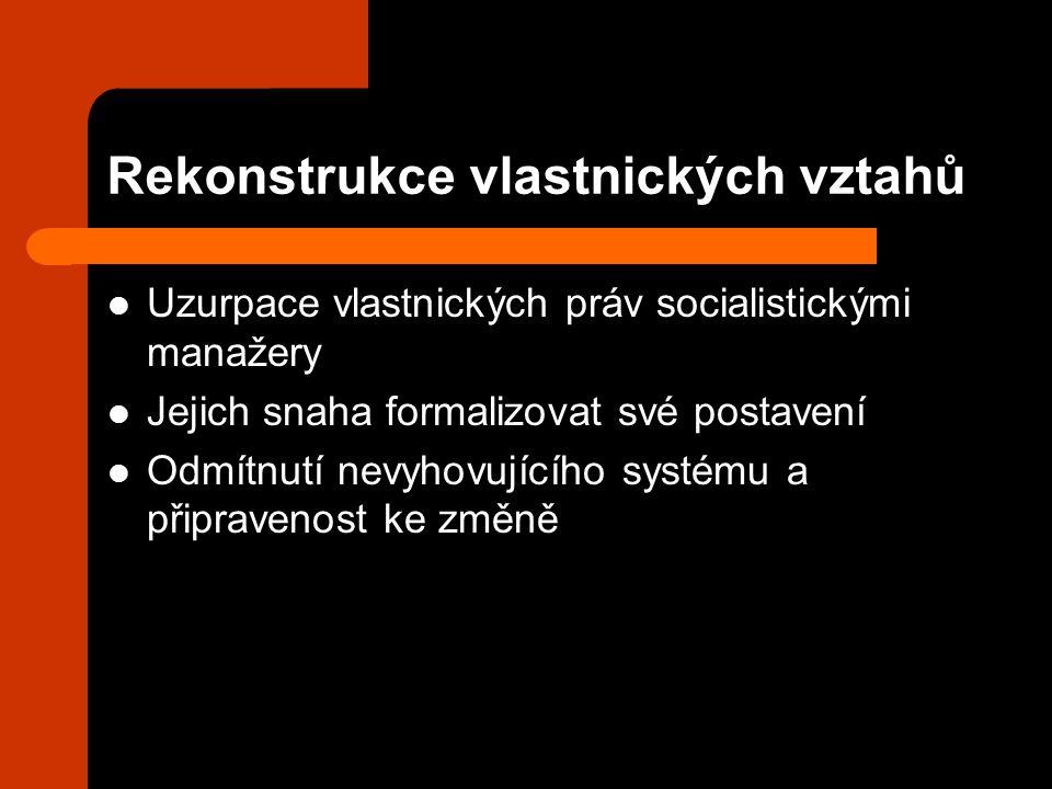 Rekonstrukce vlastnických vztahů Uzurpace vlastnických práv socialistickými manažery Jejich snaha formalizovat své postavení Odmítnutí nevyhovujícího systému a připravenost ke změně