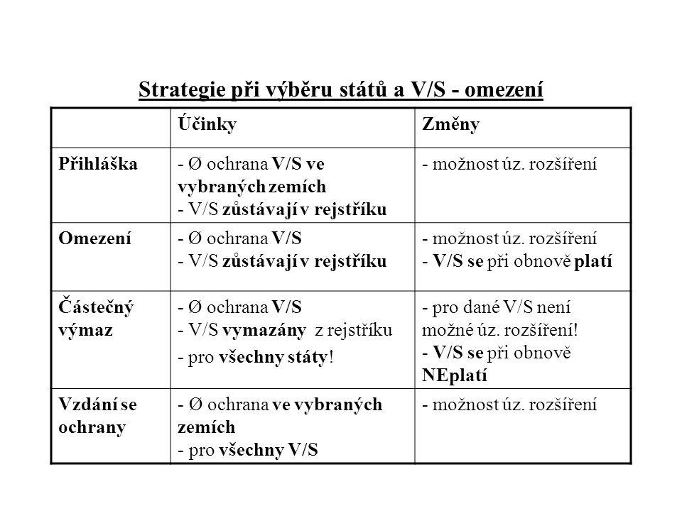 Strategie při výběru států a V/S - omezení ÚčinkyZměny Přihláška- Ø ochrana V/S ve vybraných zemích - V/S zůstávají v rejstříku - možnost úz. rozšířen
