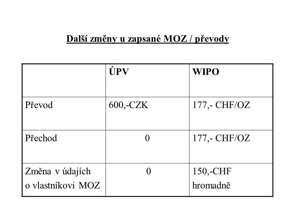 Další změny u zapsané MOZ / převody ÚPVWIPO Převod600,-CZK177,- CHF/OZ Přechod0177,- CHF/OZ Změna v údajích o vlastníkovi MOZ 0150,-CHF hromadně