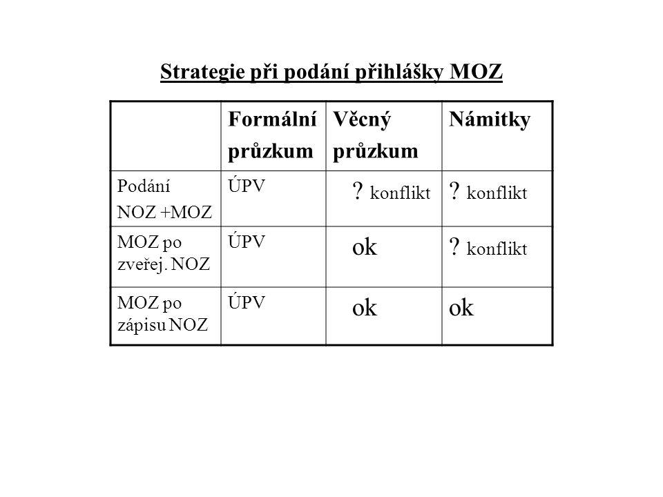 Možnosti vývoje po podání přihlášky MOZ (podle P) A) NOZ bez konfliktu  datum podání MOZ = datum zápisu MOZ u WIPO (resp.