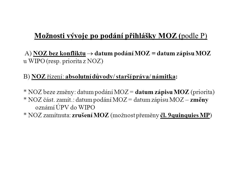 Možnosti vývoje po podání přihlášky MOZ (podle P) A) NOZ bez konfliktu  datum podání MOZ = datum zápisu MOZ u WIPO (resp. priorita z NOZ) B) NOZ říze
