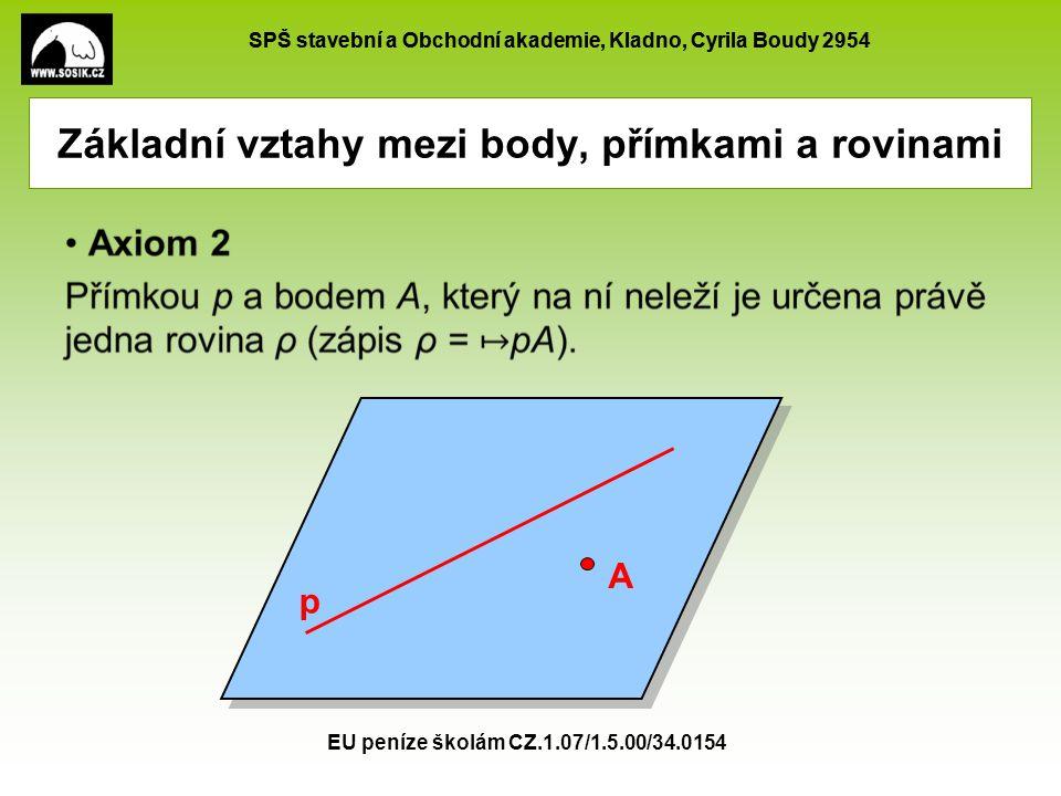 SPŠ stavební a Obchodní akademie, Kladno, Cyrila Boudy 2954 EU peníze školám CZ.1.07/1.5.00/34.0154 Základní vztahy mezi body, přímkami a rovinami A p