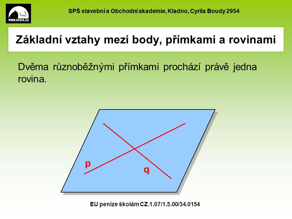 SPŠ stavební a Obchodní akademie, Kladno, Cyrila Boudy 2954 EU peníze školám CZ.1.07/1.5.00/34.0154 Základní vztahy mezi body, přímkami a rovinami Dvěma rovnoběžnými přímkami prochází právě jedna rovina.
