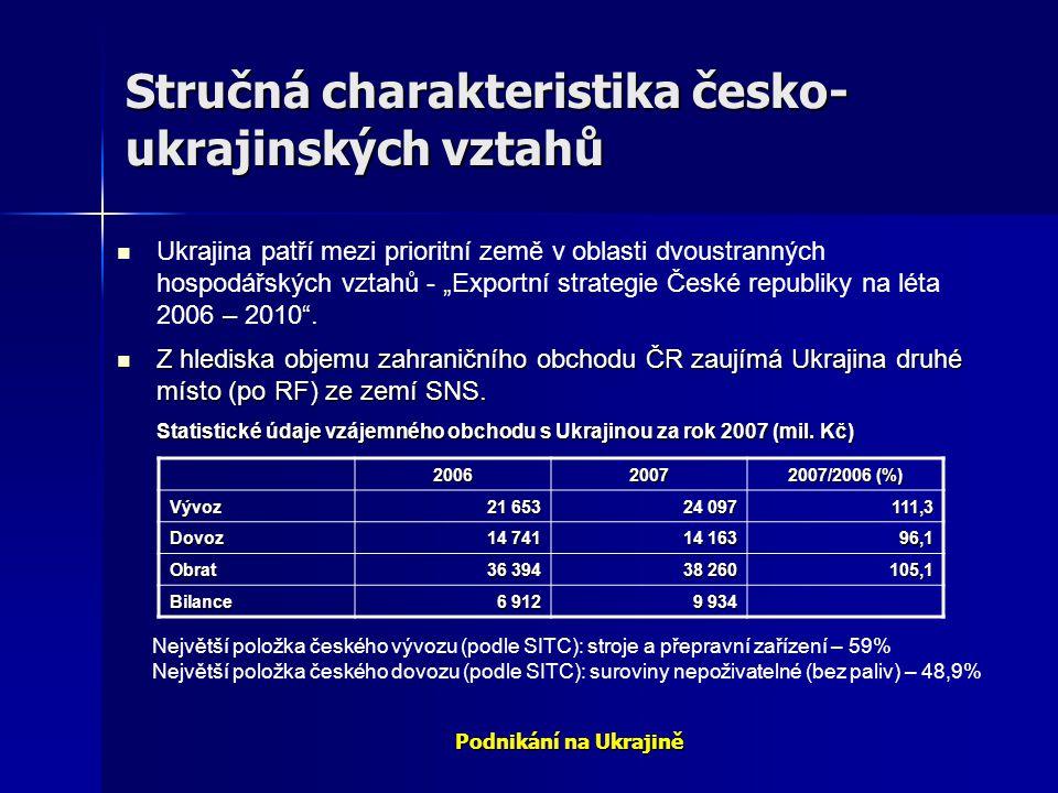 Podnikání na Ukrajině Stručná charakteristika česko- ukrajinských vztahů Platformou pro rozvíjení bilaterálních hospodářských vztahů je Mezivládní komise pro hospodářskou, průmyslovou a vědeckotechnickou spolupráci mezi Českou republikou a Ukrajinou.