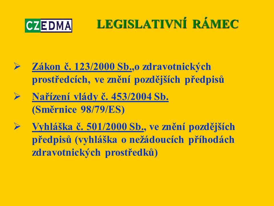  Zákon č. 123/2000 Sb.,o zdravotnických prostředcích, ve znění pozdějších předpisů  Nařízení vlády č. 453/2004 Sb. (Směrnice 98/79/ES)  Vyhláška č.