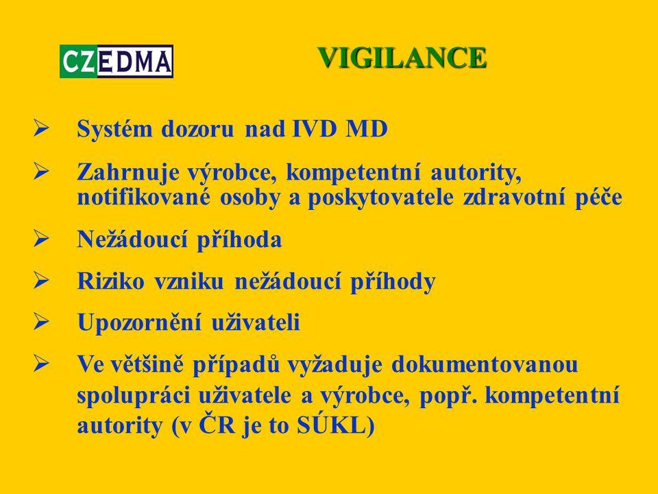  Systém dozoru nad IVD MD  Zahrnuje výrobce, kompetentní autority, notifikované osoby a poskytovatele zdravotní péče  Nežádoucí příhoda  Riziko vz