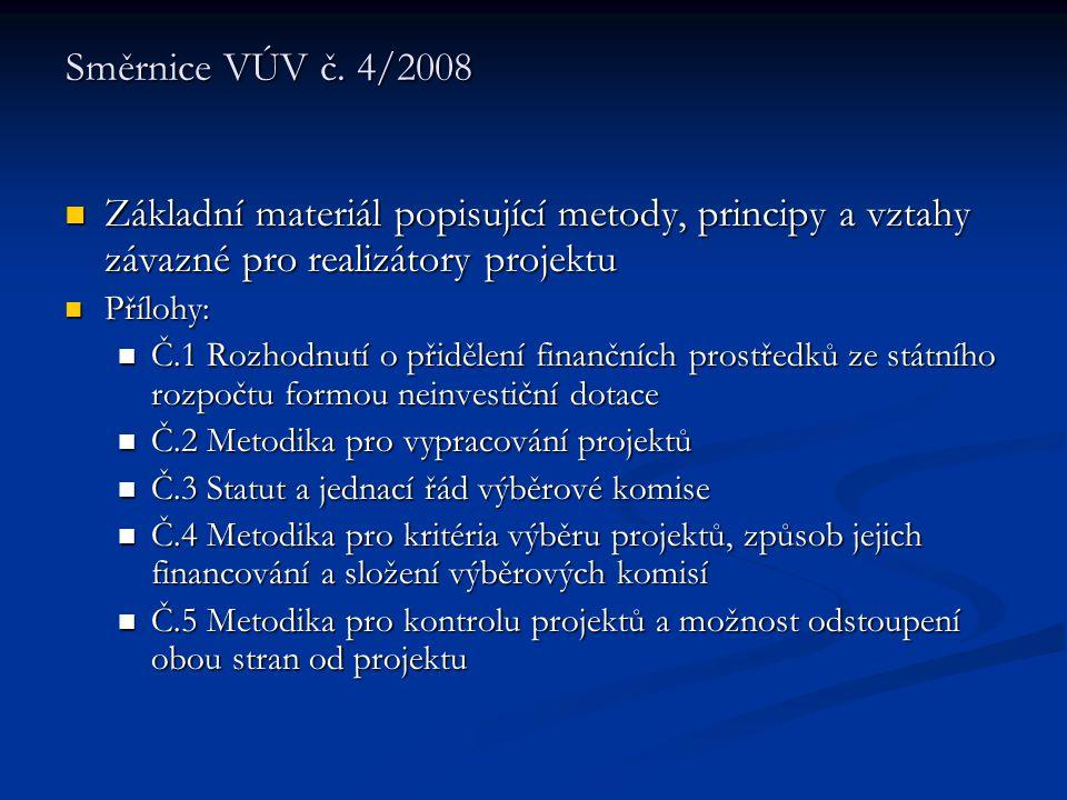 Směrnice VÚV č.