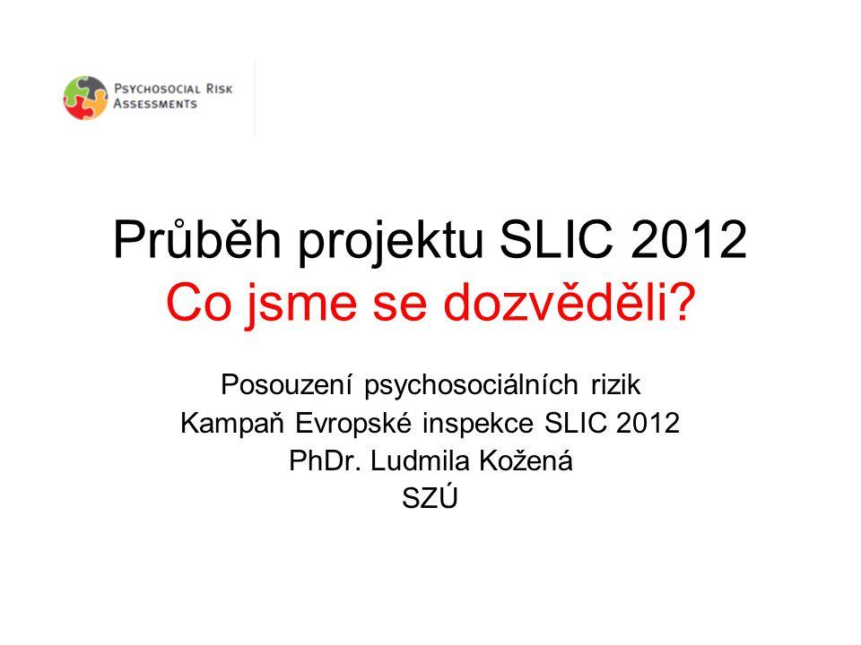 Průběh projektu SLIC 2012 Co jsme se dozvěděli? Posouzení psychosociálních rizik Kampaň Evropské inspekce SLIC 2012 PhDr. Ludmila Kožená SZÚ