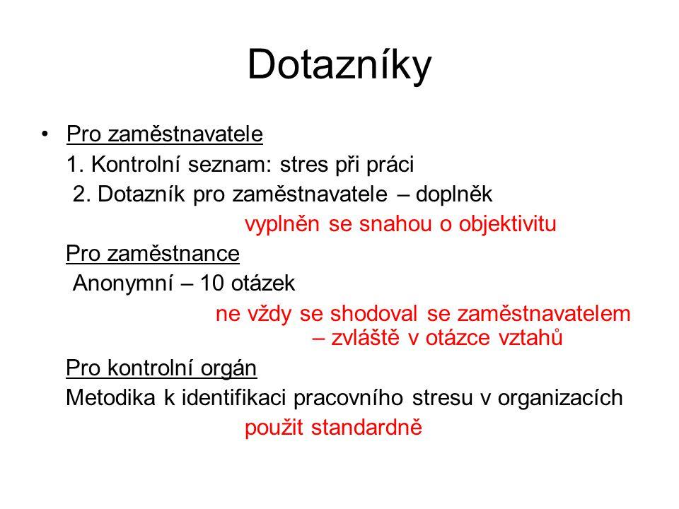 Dotazníky Pro zaměstnavatele 1. Kontrolní seznam: stres při práci 2.