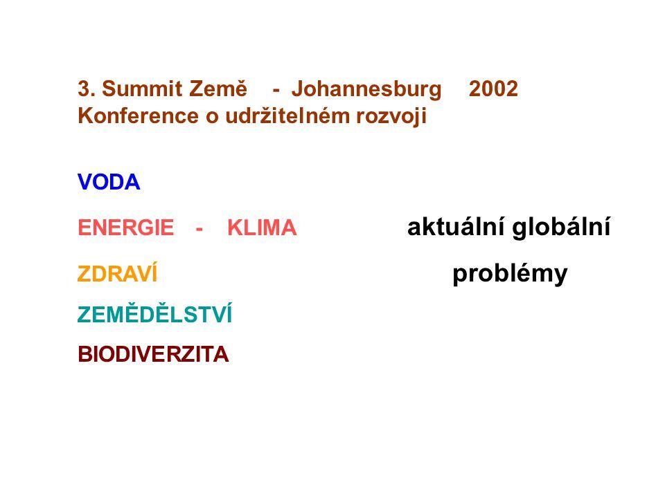 3. Summit Země - Johannesburg 2002 Konference o udržitelném rozvoji VODA ENERGIE - KLIMA aktuální globální ZDRAVÍ problémy ZEMĚDĚLSTVÍ BIODIVERZITA