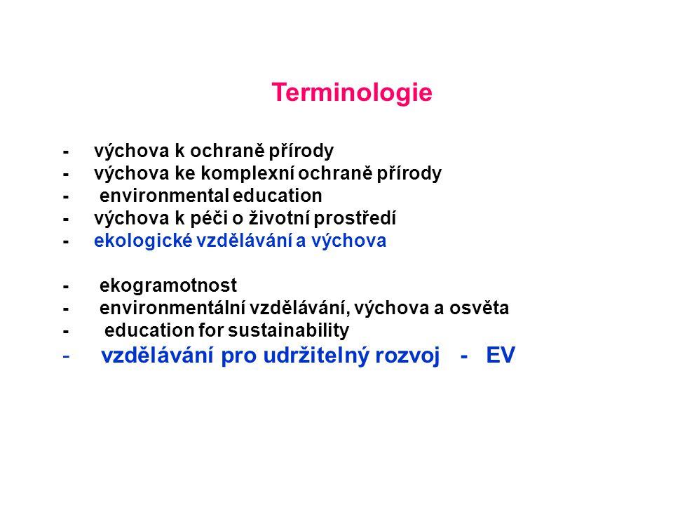 Terminologie - výchova k ochraně přírody - výchova ke komplexní ochraně přírody - environmental education - výchova k péči o životní prostředí - ekologické vzdělávání a výchova - ekogramotnost - environmentální vzdělávání, výchova a osvěta - education for sustainability - vzdělávání pro udržitelný rozvoj - EV