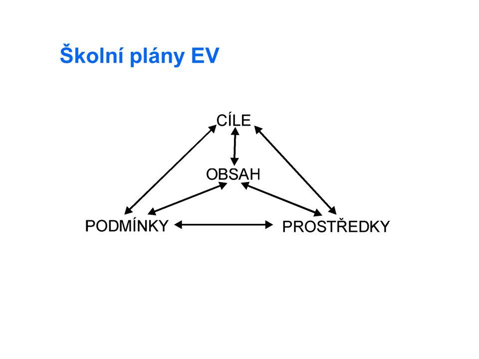 Školní plány EV
