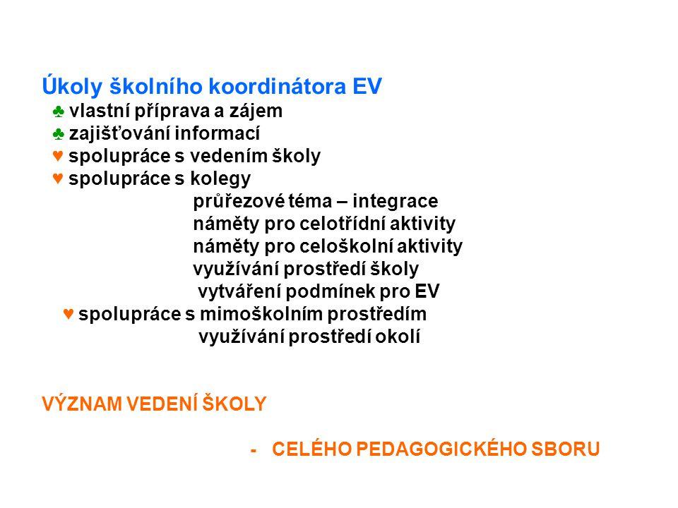 Úkoly školního koordinátora EV ♣ vlastní příprava a zájem ♣ zajišťování informací ♥ spolupráce s vedením školy ♥ spolupráce s kolegy průřezové téma – integrace náměty pro celotřídní aktivity náměty pro celoškolní aktivity využívání prostředí školy vytváření podmínek pro EV ♥ spolupráce s mimoškolním prostředím využívání prostředí okolí VÝZNAM VEDENÍ ŠKOLY - CELÉHO PEDAGOGICKÉHO SBORU