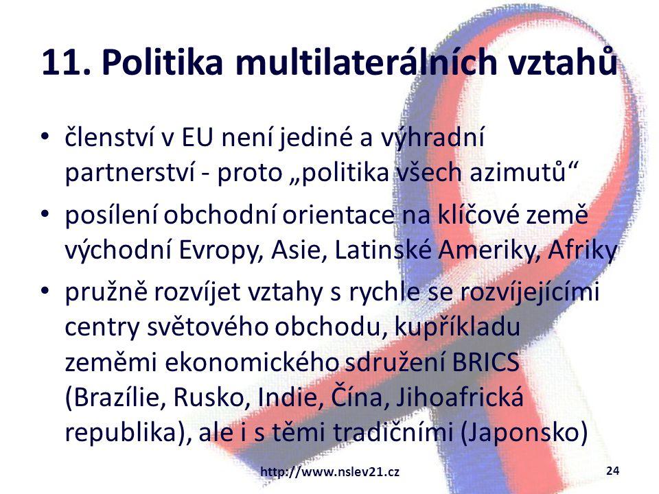 """11. Politika multilaterálních vztahů členství v EU není jediné a výhradní partnerství - proto """"politika všech azimutů"""" posílení obchodní orientace na"""