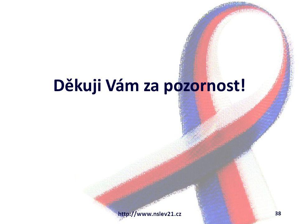 http://www.nslev21.cz 38 Děkuji Vám za pozornost!
