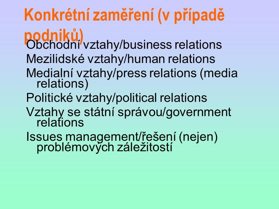 Konkrétní zaměření (v případě podniků) Obchodní vztahy/business relations Mezilidské vztahy/human relations Medialní vztahy/press relations (media rel