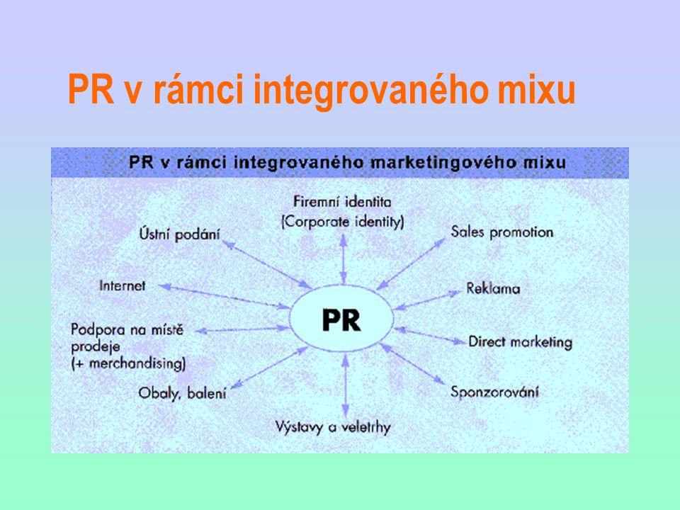 PR v rámci integrovaného mixu
