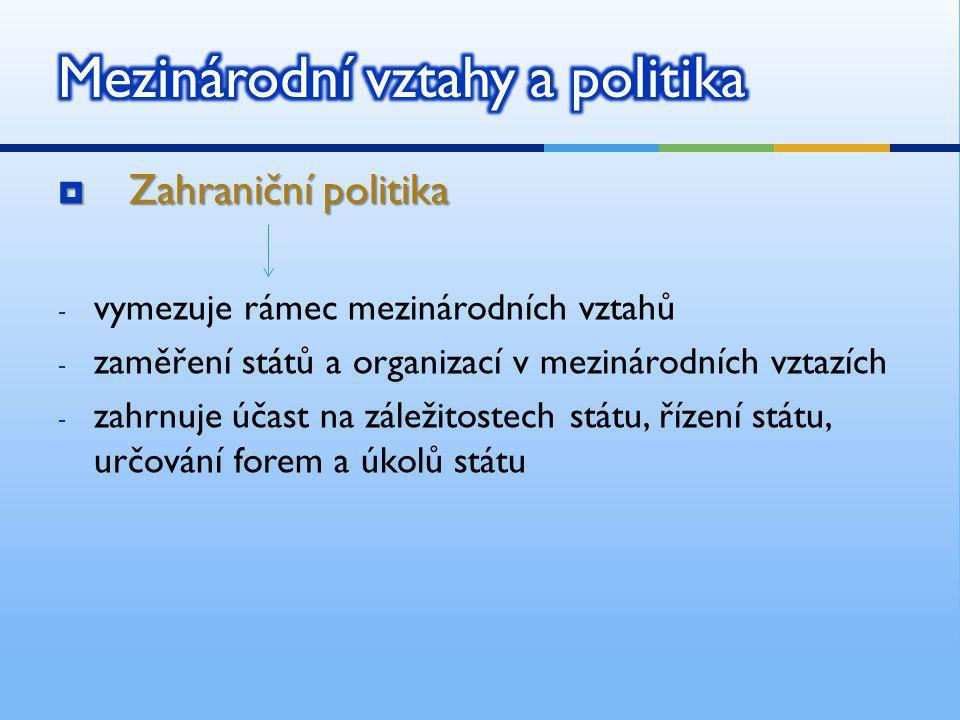  Zahraniční politika - vymezuje rámec mezinárodních vztahů - zaměření států a organizací v mezinárodních vztazích - zahrnuje účast na záležitostech s