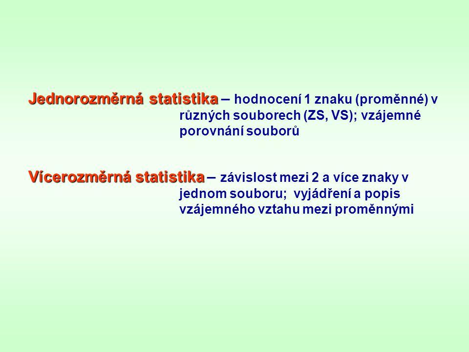 Jednorozměrná statistika Jednorozměrná statistika – hodnocení 1 znaku (proměnné) v různých souborech (ZS, VS); vzájemné porovnání souborů Vícerozměrná