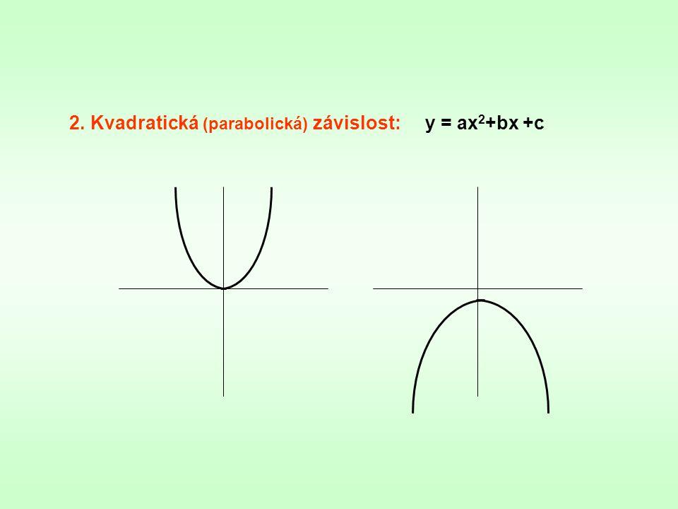  Transformace původních dat (substitucí, logaritmováním apod.)  převedení na lineární závislost: x x y = a x log y = x.log a y 1 (log y) x