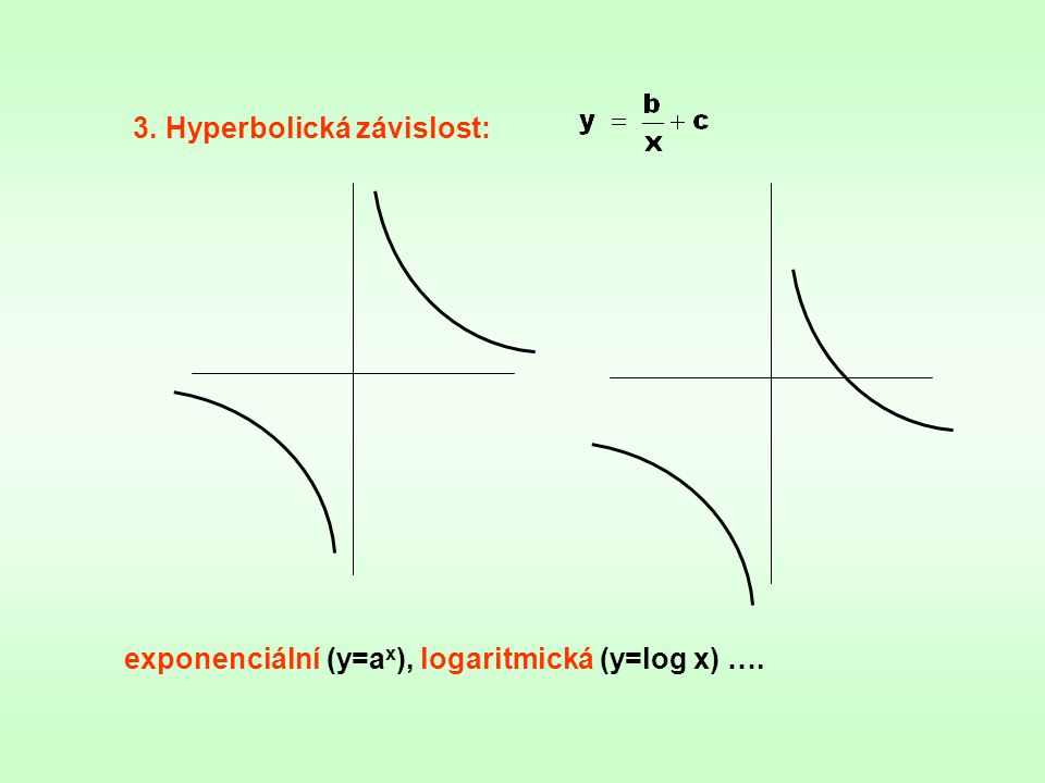 3.Hyperbolická závislost: exponenciální (y=a x ), logaritmická (y=log x) ….